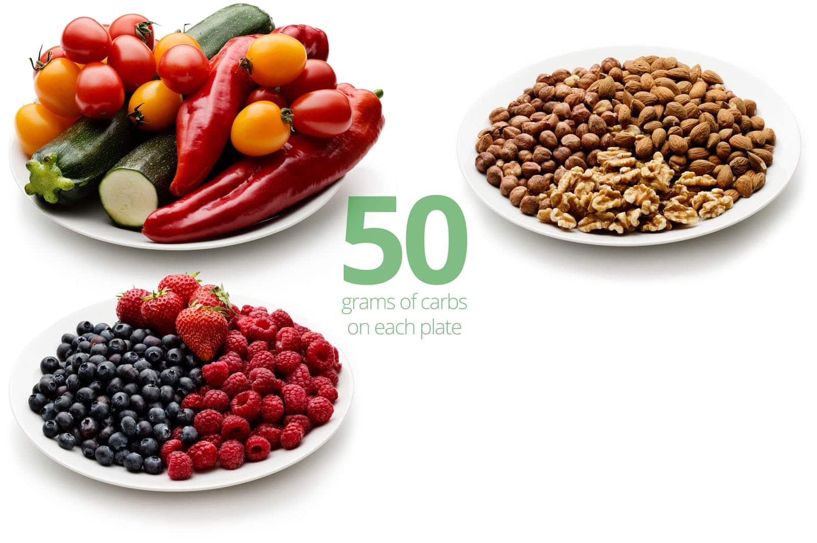 seeds nuts ซุปเปอร์ฟู้ด superfoods