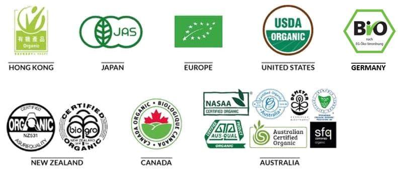world organic logos ตราโลโก้รับรองมาตรฐานออร์แกนิคจากหลายประเทศ