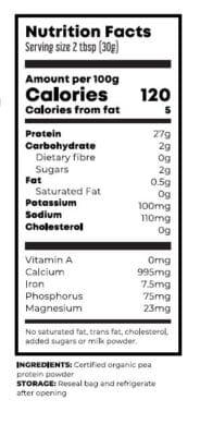 คุณค่าทางโภชนาการ nutrition fact pea protein ประโยชน์ พีโปรตีนยี่ห้อไหนดี TREASURE_organic PeaProtein-healthplatz